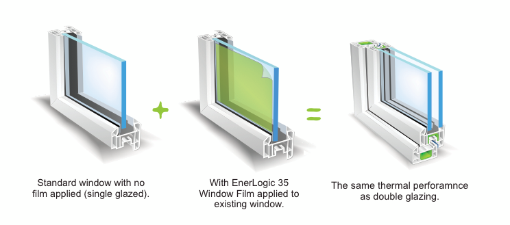Enerlogic Window Film