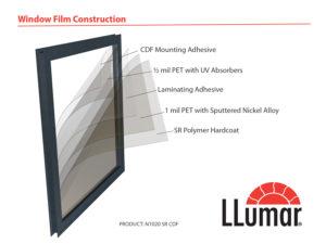 WindowFilmConstruct